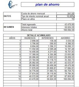 value averaging, cuota de ahorro