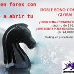 Review De IronFX, Global Broker