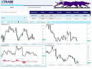 XTrade Trading Online