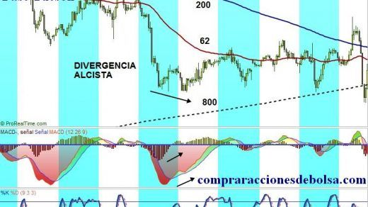 Forex. Arizona Rulex. Fase Tucson