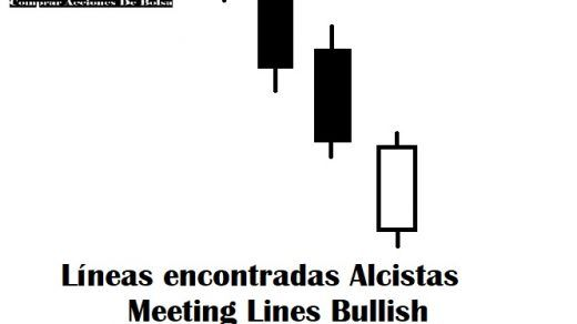 líneas encontradas alcistas, meeting lines bullish
