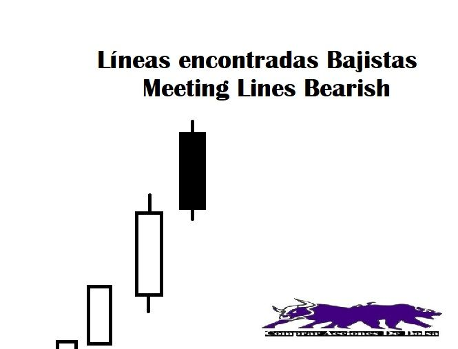 líneas encontradas bajistas meeting lines bearish
