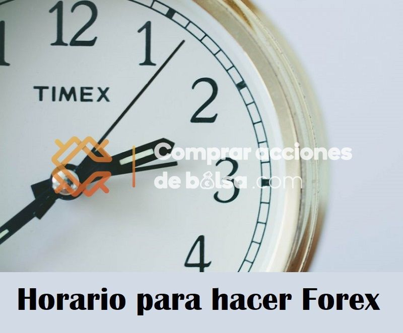 Horario forex colombia