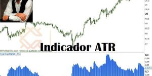 ATR Average True Range
