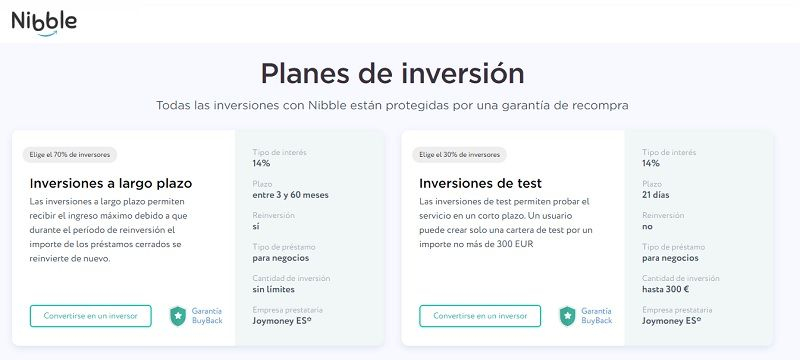 nibble planes de inversion
